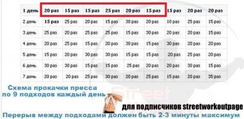 Сколько нужно отдыхать между подходами  | musclelife.ru