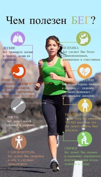 Как начать бегать с нуля для похудения и на сколько можно при этом похудеть
