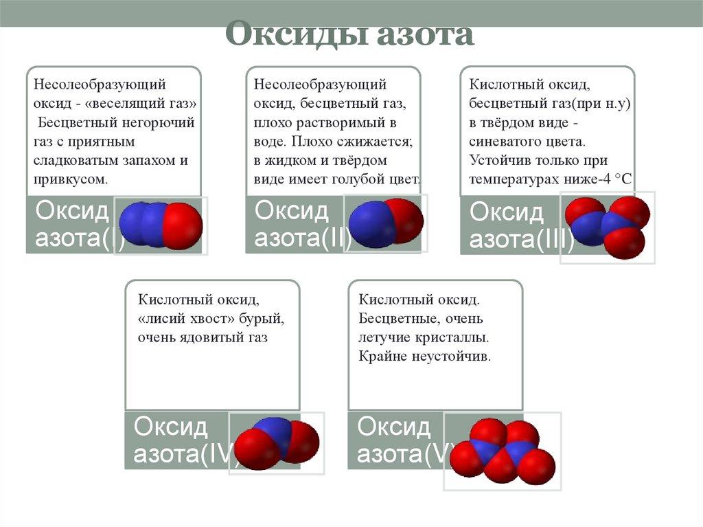 Оксид азота: польза и вред добавки спортивного питания для бодибилдинга - бодибилдинг и фитнес