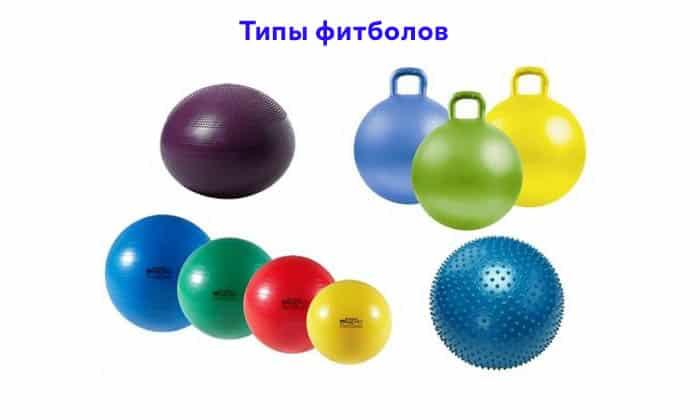 Как выбрать диаметр гимнастического мяча