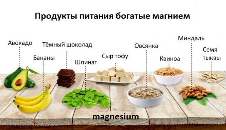 В каких продуктах содержится магний больше всего. таблица