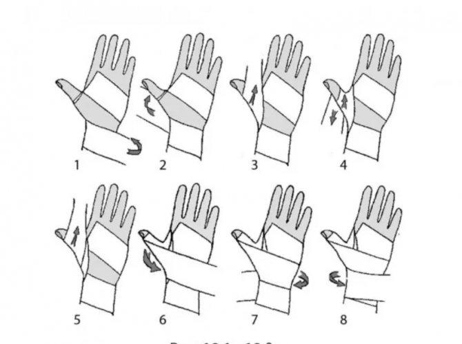 Боксерские бинты как правильно наматывать и бинтовать руки