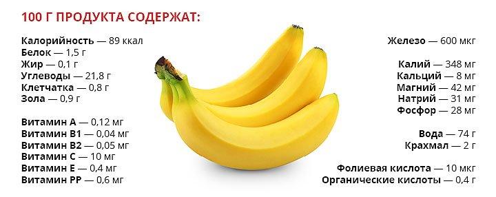 Бананы при похудении: можно ли есть бананы при похудении