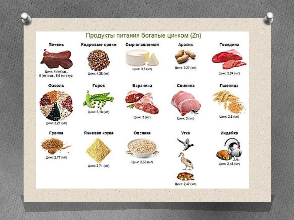 13 полезных продуктов, в которых много цинка   lisa.ru