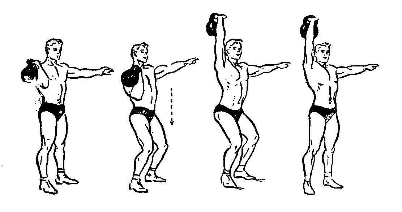 Рывок гириодной рукой в стойку: польза и техника выполнения
