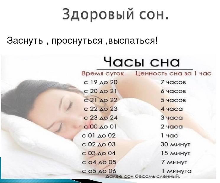Сколько нужно спать и что делать, чтобы чувствовать себя отдохнувшим после 7 часового сна?