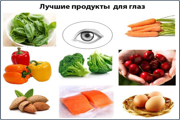 Продукты для улучшения зрения: что нужно есть при близорукости