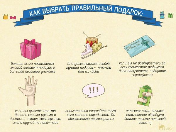 Как выбрать правильного мужчину? 10 шагов, чтобы обнаружить «того самого» в своем окружении   lisa.ru