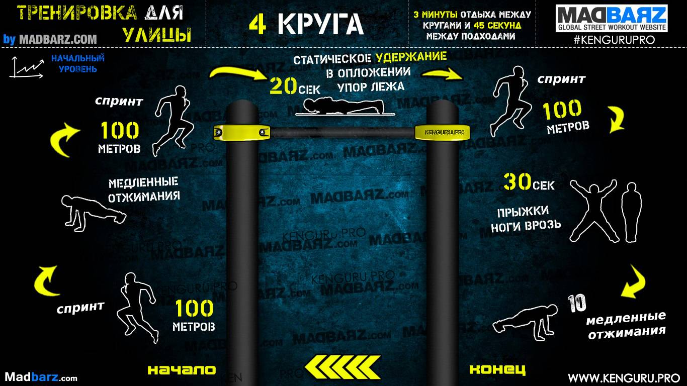 Кроссфит для бойцов. тренировки бойцов