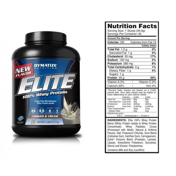 Спортивное питание dymatize elite whey protein(78% протеина)
