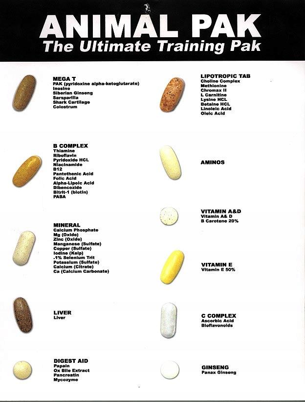 Витамины animal pak (universal): как принимать, состав, отзывы