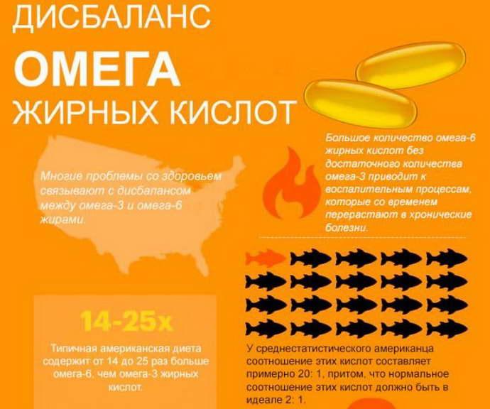 «нашпотребнадзор» развенчал мифы о рыбьем жире // нтв.ru