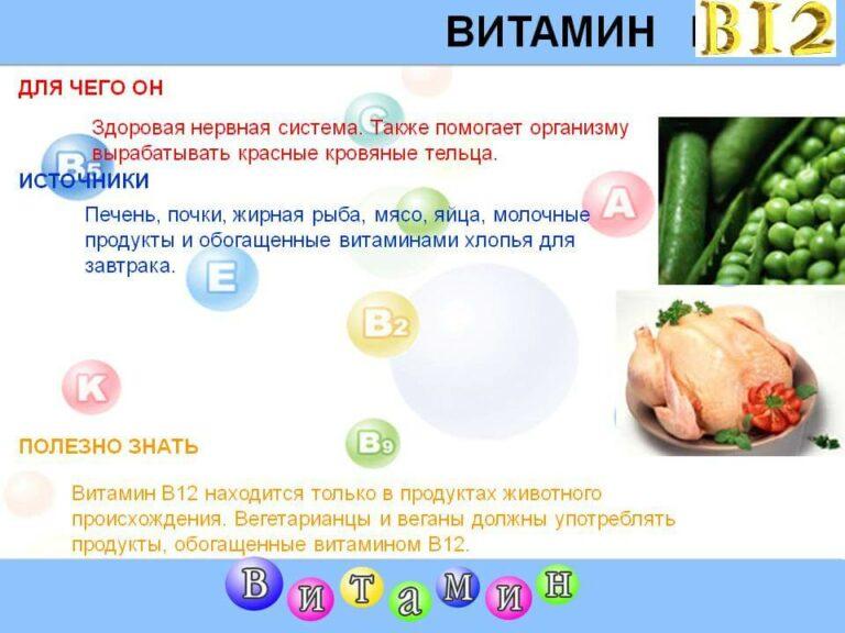 В каких продуктах содержится витамин b12: таблица