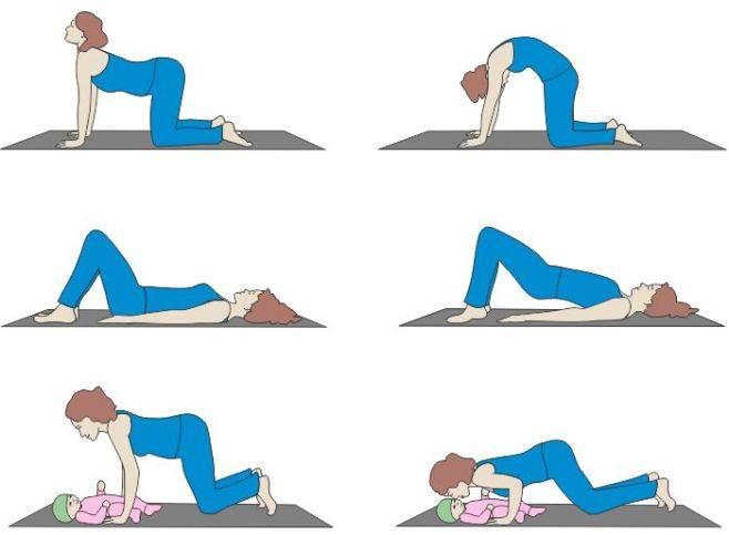 Комплекс упражнений, чтобы убрать живот после родов и накачать пресс