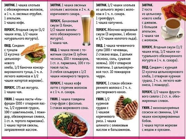 Что нельзя есть при похудении: список, таблица топ-продуктов