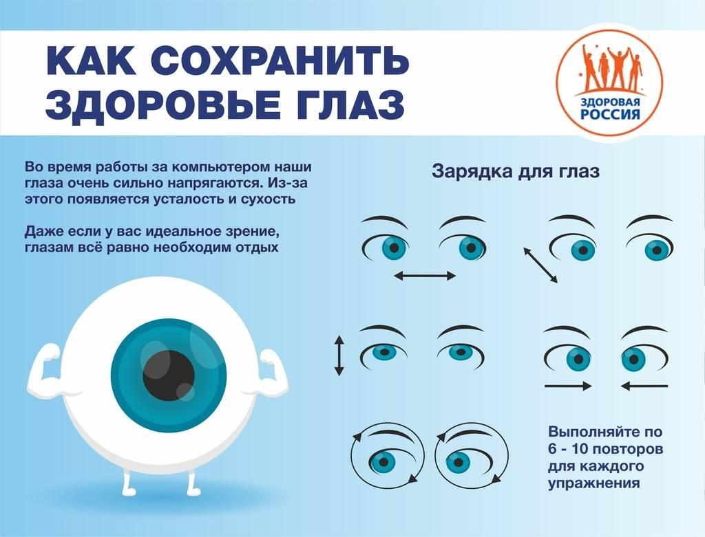 Как улучшить зрение в домашних условиях. упражнения для глаз и полезные продукты для зрения