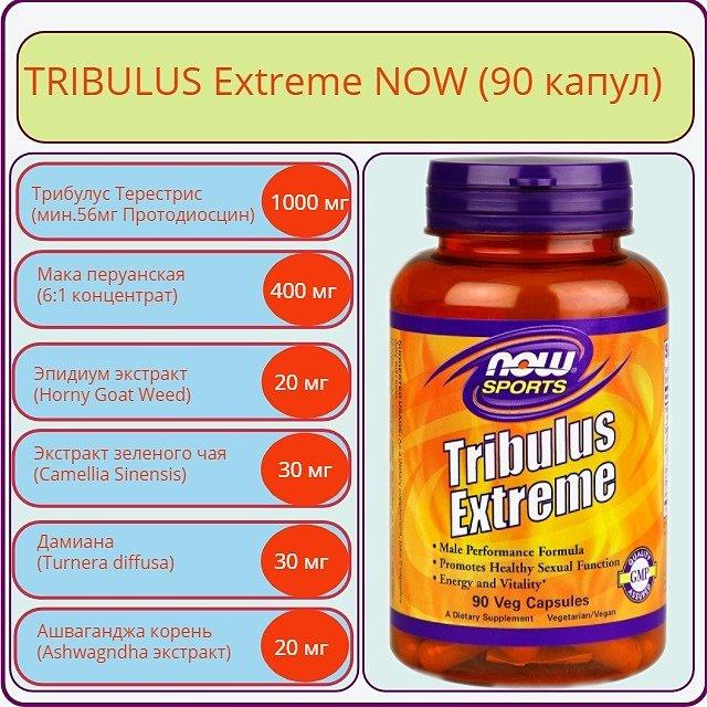 Как принимать трибулус и как он действует на организм