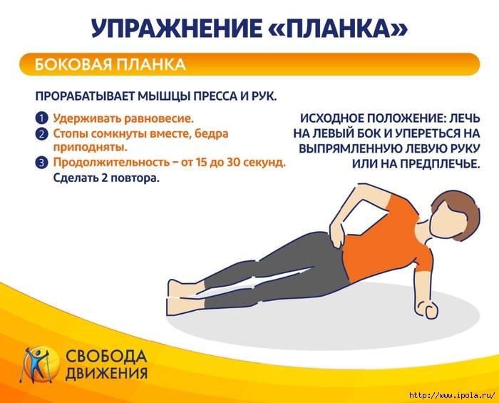 Упражнение планка – польза и противопоказания |пути к здоровью