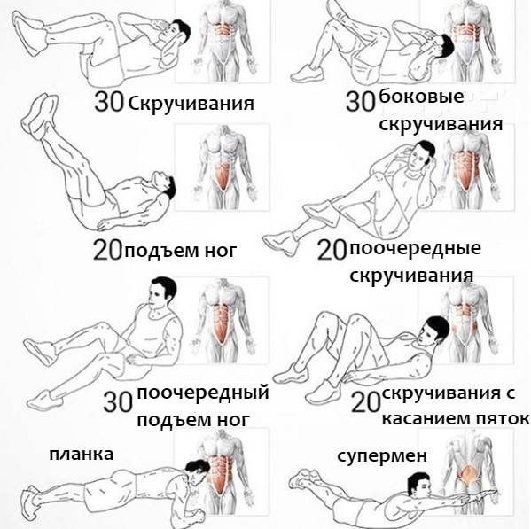 Как накачать пресс в домашних условиях до рельефных кубиков быстро: лучшие упражнения на верхние и нижние мышц живота