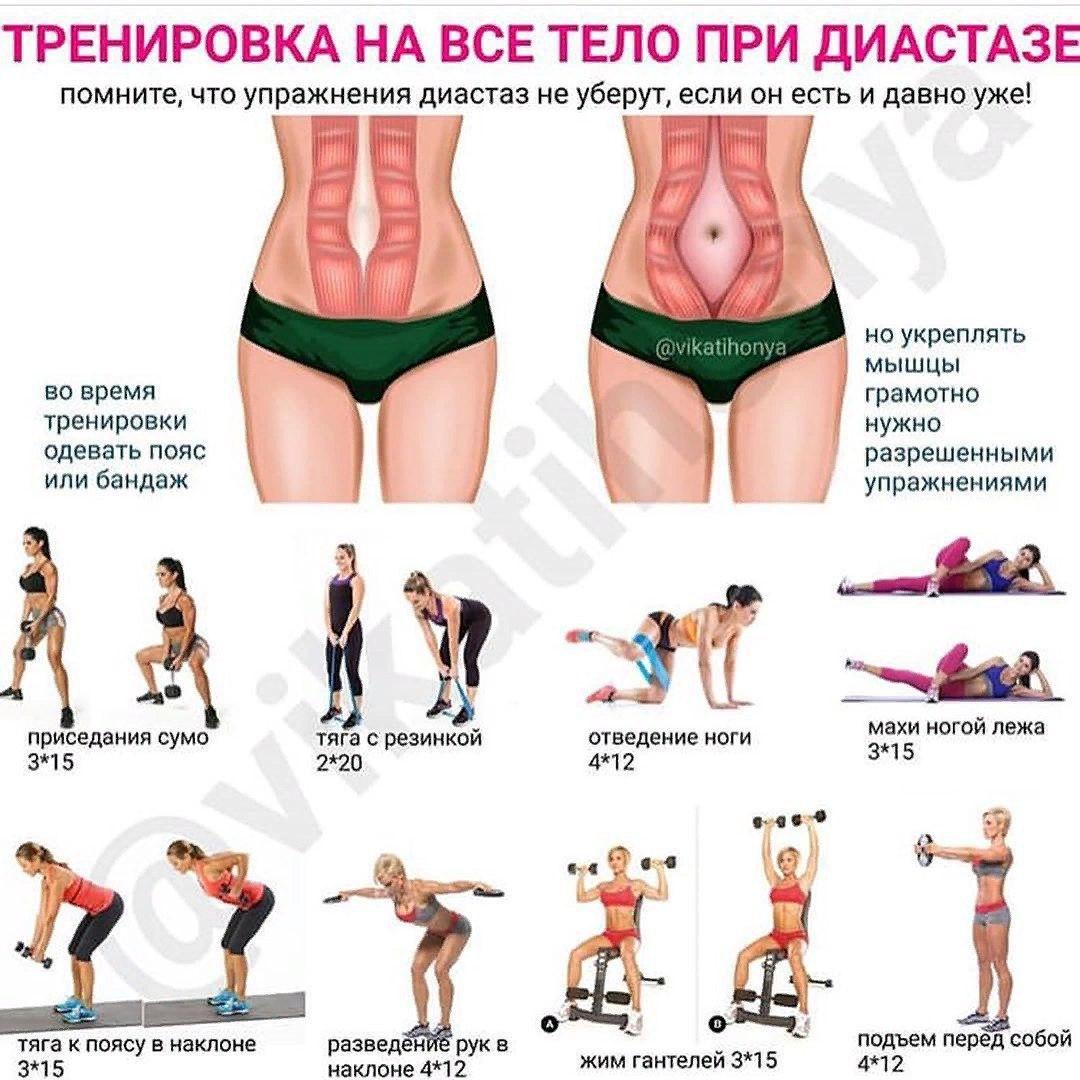 Диастаз прямых мышц живота – упражнения для женщин после родов