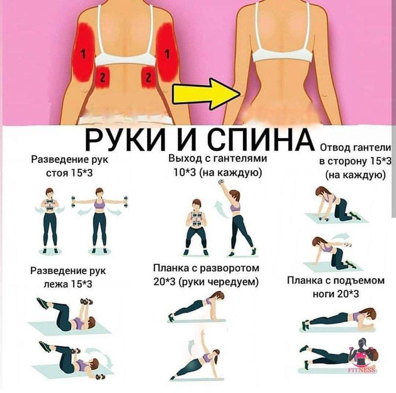 Лучшие упражнения для борьбы с лишним весом на руках