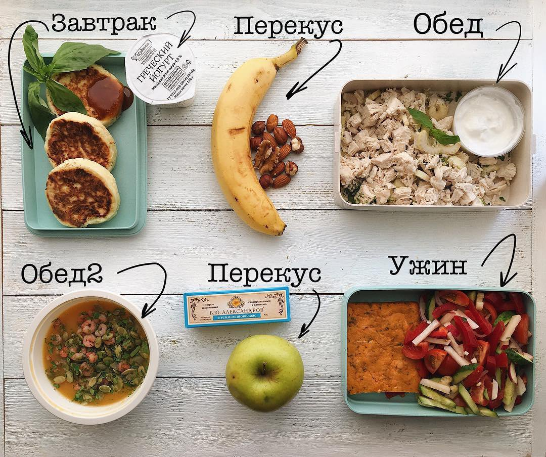 Полезное меню на 1800 калорий для женщины на неделю