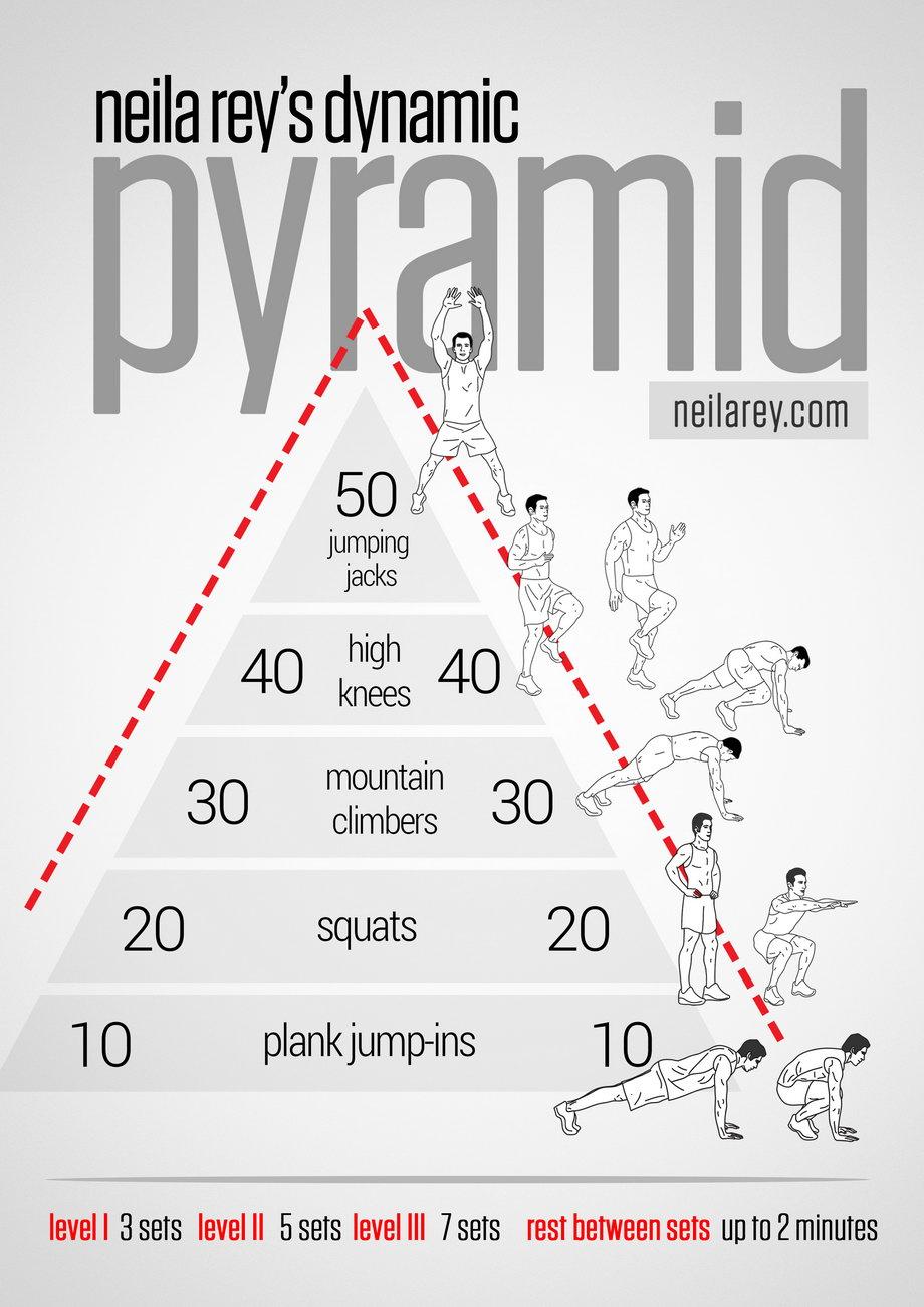 Принцип «пирамиды» для роста мышц. денис борисов » fullgym - портал о спорте, здоровье и правильном питании
