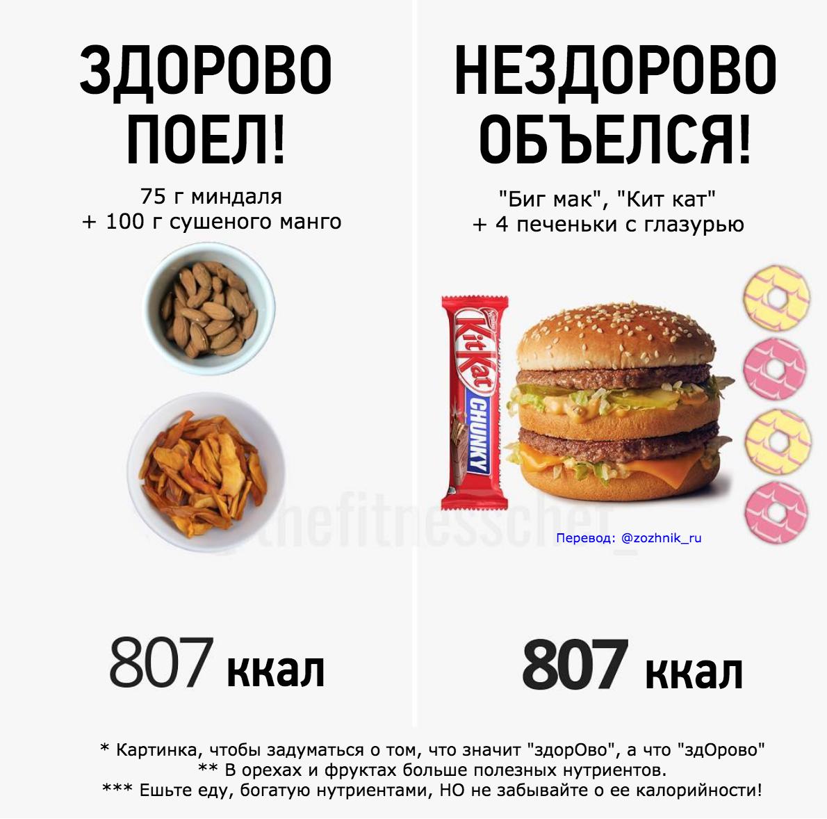 В каких продуктах содержится много калорий, сколько ккал выделяют при расщеплении белки, углеводы и жиры, почему опасен их избыток?