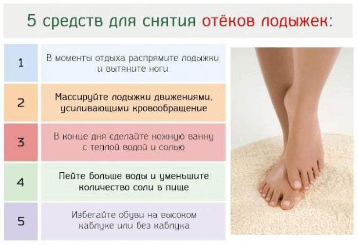 Почему отекают ноги летом: причины, лечение