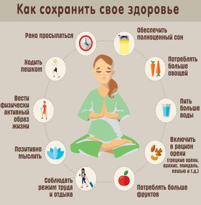 Памятка: как правильно следить за своим здоровьем?