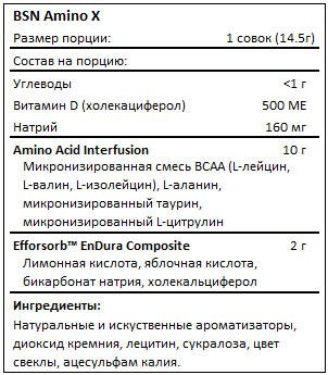 Amino x 435 гр (bsn)