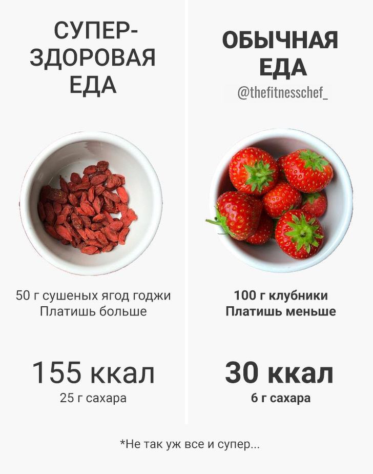 Диетологи развеяли семь популярных мифов о питании