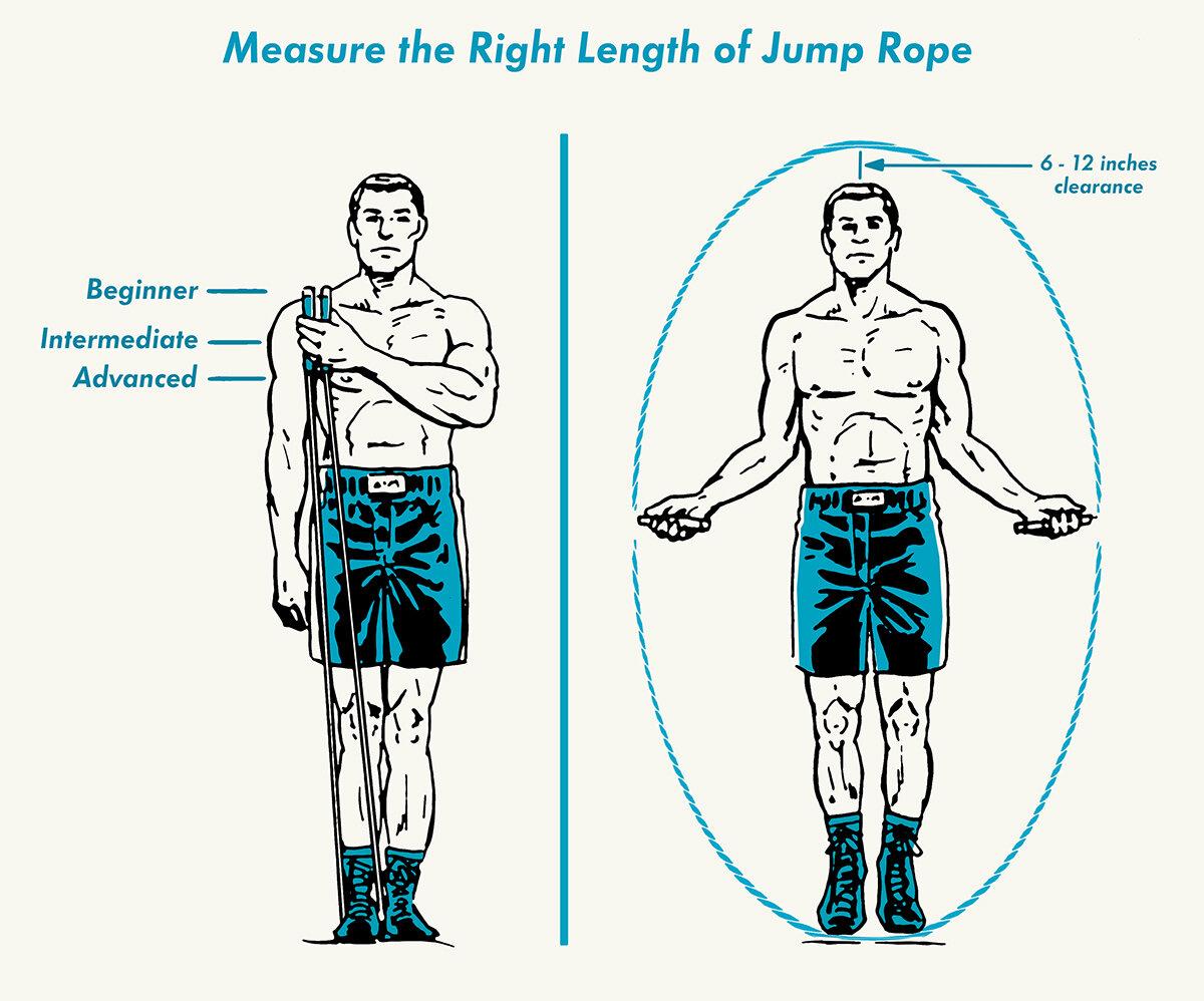 Как научиться прыгать на скакалке для начинающих: разными способами