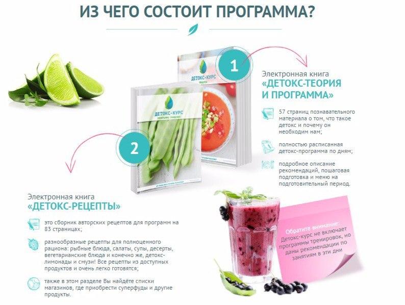 Детокс программа в домашних условиях: рецепты и меню на неделю | irksportmol.ru