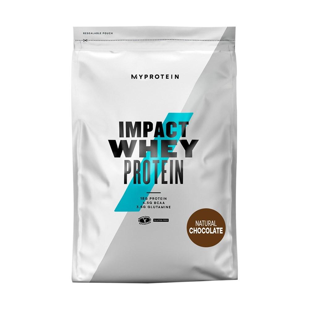 Обзор impact whey protein elite и impact whey isolate от мyprotein
