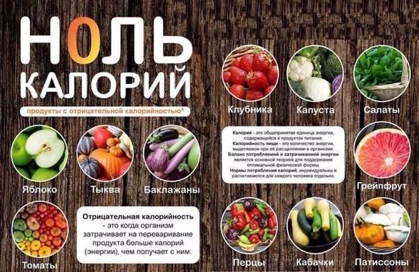 Продукты с отрицательной калорийностью! список продуктов