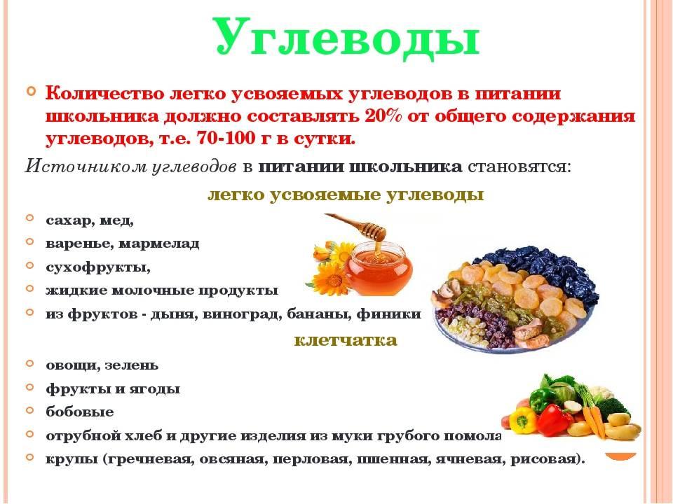 Низкоуглеводная диета - меню на неделю с рецептами