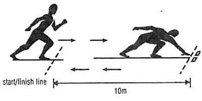 Челночный бег 10х10, 3х10: техника выполнения с видео, нормативы, программа и комплексы