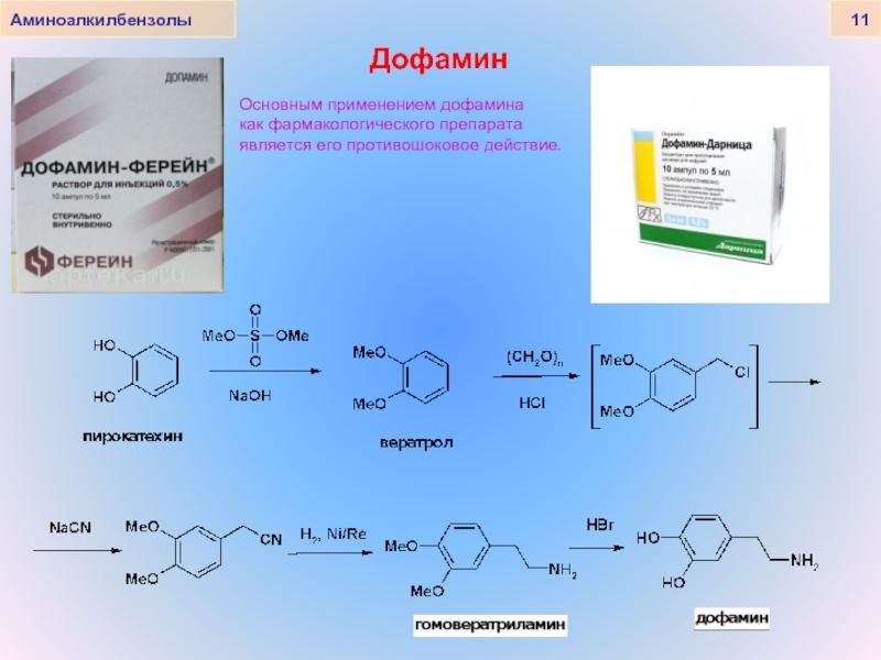 Зачем нам дофамины и как повысить их уровень