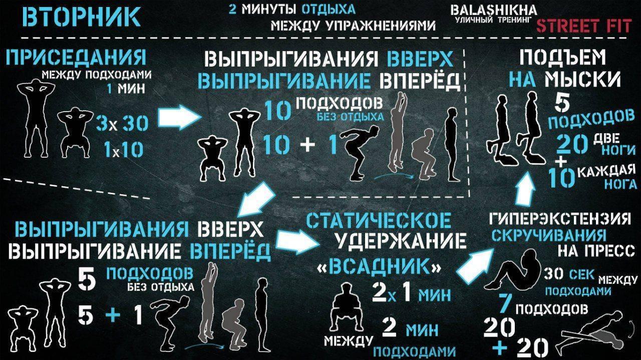 Эффективен ли кроссфит как средство похудения для девушек?