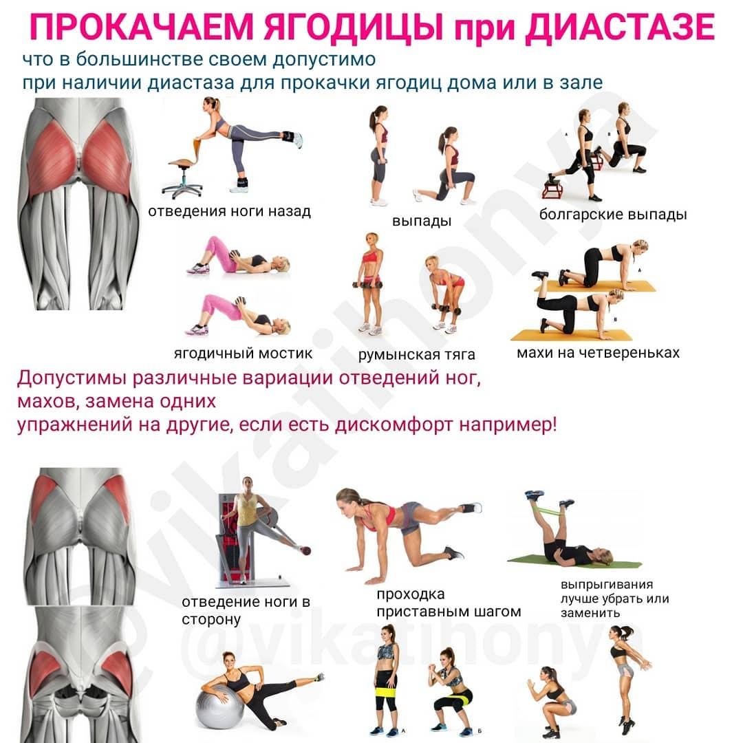 Диастаз после кесарева: может ли быть, как определить расхождение мышц, как убрать, упражнения, что можно делать