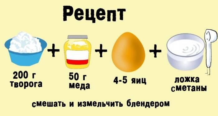 Коктейли для набора веса в домашних условиях: протеиновые и калорийные