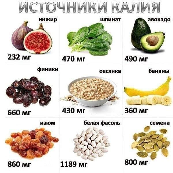 Для чего калий нужен организму? — витамин и минерал
