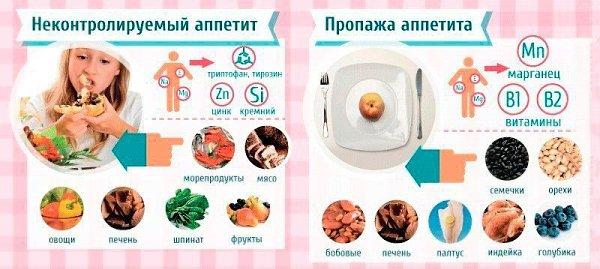 Как похудеть, если постоянно хочется есть: что делать при чувстве голода - allslim.ru