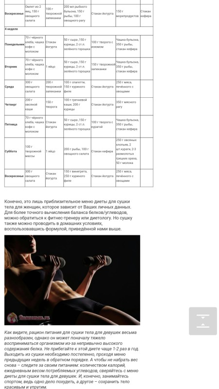 Диета для мужчин: разновидности, меню и рецепты