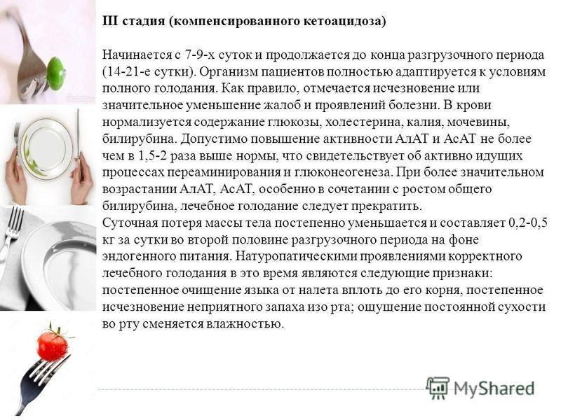 Выход из голодания: правильное меню - allslim.ru