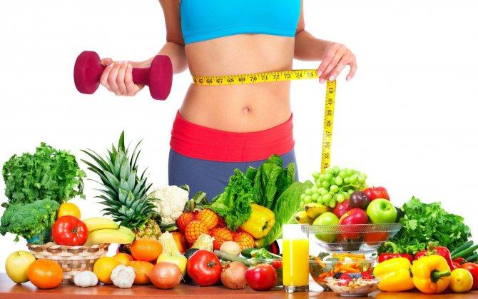 Как похудеть в домашних условиях без диет быстро - allslim.ru