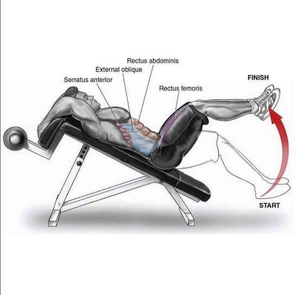 Как делать упражнение скручивание на лавке для пресса