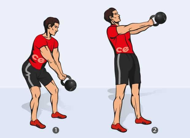 Русские махи гирей: работающие мышцы и техника выполнения