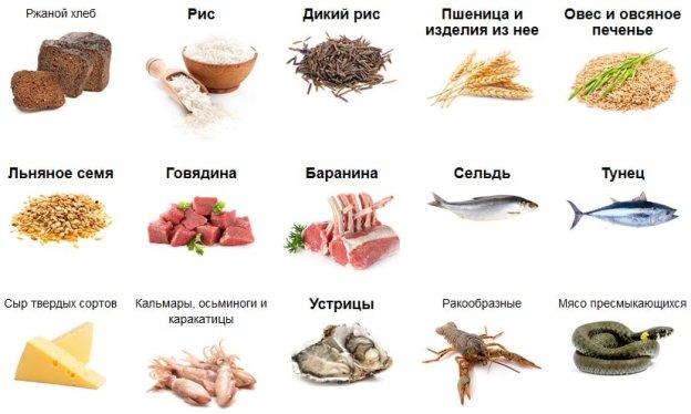 Коллаген - что это такое: типы, применение и содержание в продуктах